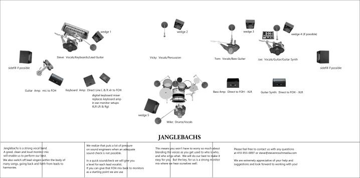 JANGLEBACHS-New-Stage-Plot_9